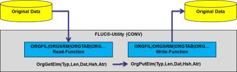 FLUC Universal Converter :: FLAM