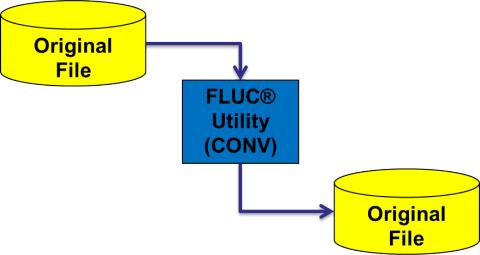 Batch: Utility :: FLAM